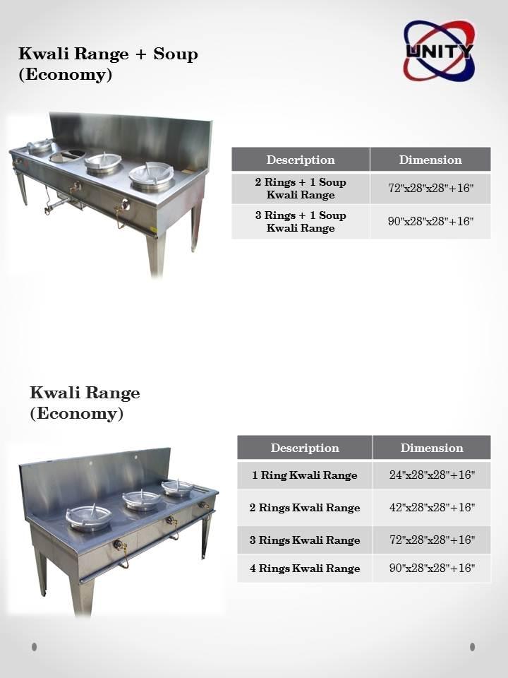 Kwali Range